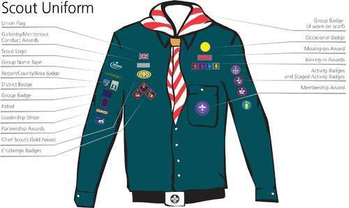 scout_badge_placement791